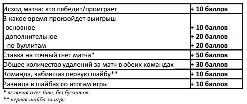Nevskoe_KhL2014